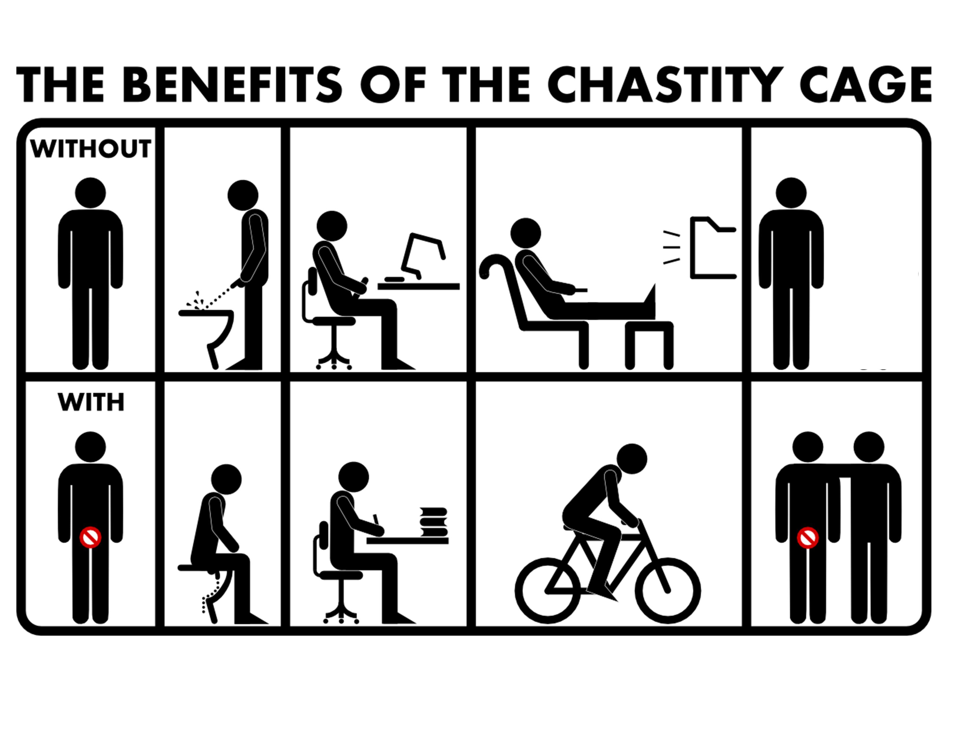 The benefits of a chastity cage