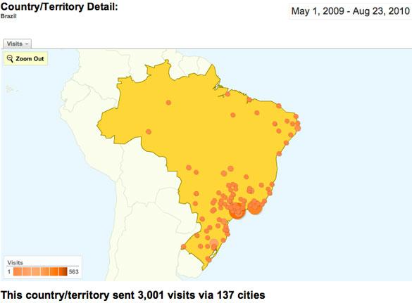 Metalbond_site_stats_Brazil
